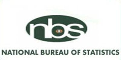 Inflation drops for eighth consecutive months to 15.98% – NBS